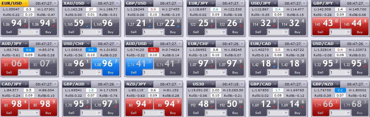 Calculate pips forex trading