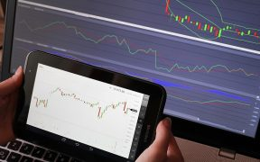 Guide to Successful FOREX Trading